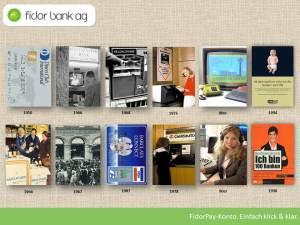 Die Geschichte der Bankeninnovation bis zum Geldautomaten. Was kommt jetzt? Quelle: Fidor Bank/Matthias Kröner